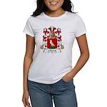 Colomb Family Crest Women's T-Shirt