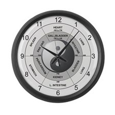 Acupuncture Clock Large Wall Clock