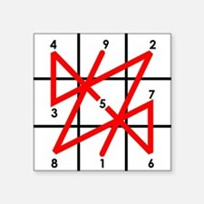 Numerology Feng shui Chinese System Bagua Sticker