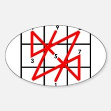 Numerology Feng shui Chinese System Bagua Decal