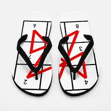 Numerology Feng shui Chinese System Bag Flip Flops