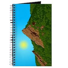 Obfg Boulder Flatirons Art Journal