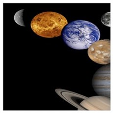Orbiting Planets Poster