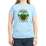 Tourinho Family Crest Women's Light T-Shirt