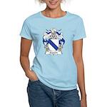Sasseti Family Crest Women's Light T-Shirt