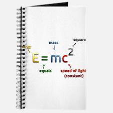 Mass-Energy_Equivalence_Formula Journal