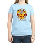 Sacoto Family Crest  Women's Light T-Shirt