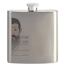 Beard Length Chart Flask