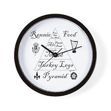 Rennie Food Pyramid Wall Clock