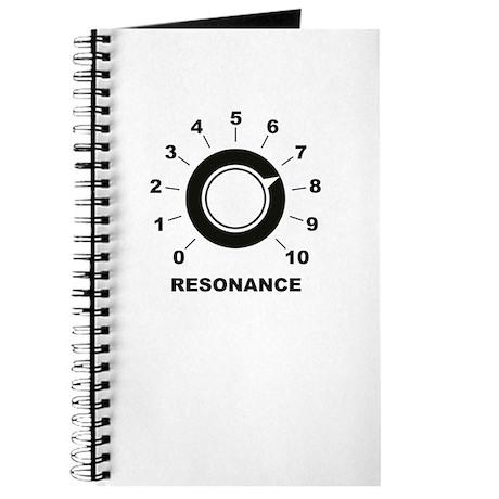 Resonance Journal