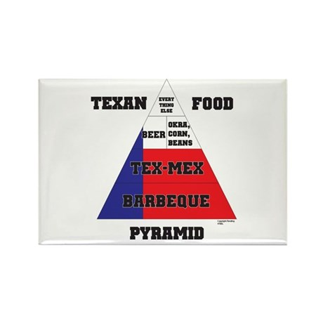 Texan Food Pyramid Rectangle Magnet