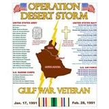 Gulf war Posters