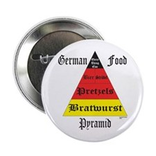 "German Food Pyramid 2.25"" Button (10 pack)"
