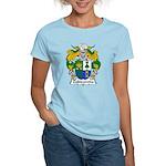 Zubizaretta Family Crest Women's Light T-Shirt