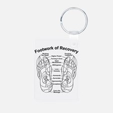 Unique Recovery Keychains
