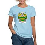 Queipo Family Crest Women's Light T-Shirt
