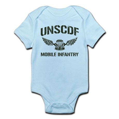 from infancy to infantry Cross-border e-commerce in financial services is in its infancy and it has not chased prices down to the level of the cheapest member  infantry infantry fighting.