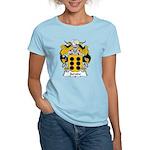 Jurado Family Crest Women's Light T-Shirt