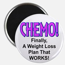 Chemo Weight Loss Magnets