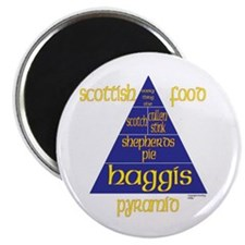 Scottish Food Pyramid Magnet