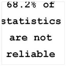 68.2% of statistics are not reliable Framed Print