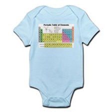 periodictable banner Body Suit