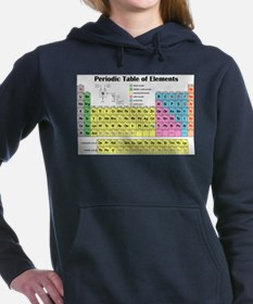 periodictable banner.png Women's Hooded Sweatshirt