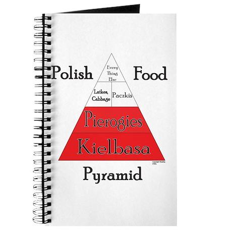 Polish Food Pyramid Journal