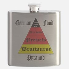 German Food Pyramid Flask