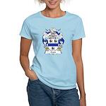 Cain Family Crest Women's Light T-Shirt