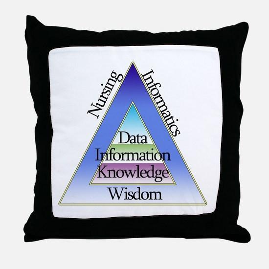 Data Triad Throw Pillow