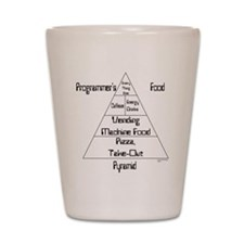 Programmer's Food Pyramid Shot Glass