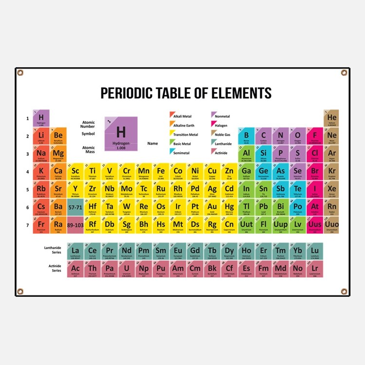Chemistry banners signs vinyl banners banner designs for Periodic table at 85