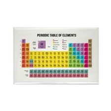 Periodic Table Of Elements Magnets