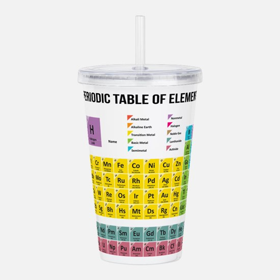 Periodic Table Of Elements Acrylic Double-wall Tum
