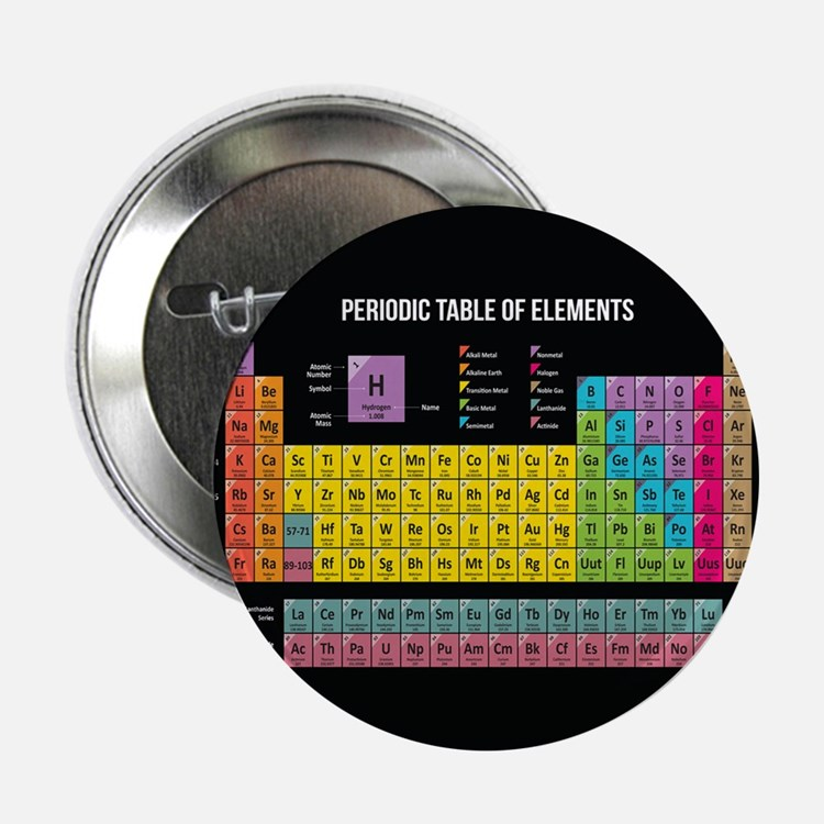 "Periodic Table Of Elements 2.25"" Button (10 pack)"