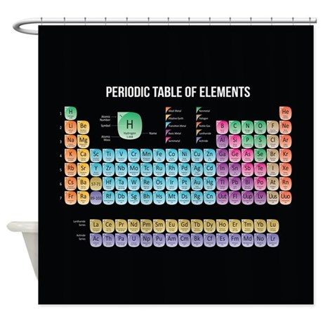 Periodic table of elements shower curtain by wickeddesigns4 for Periodic table at 85