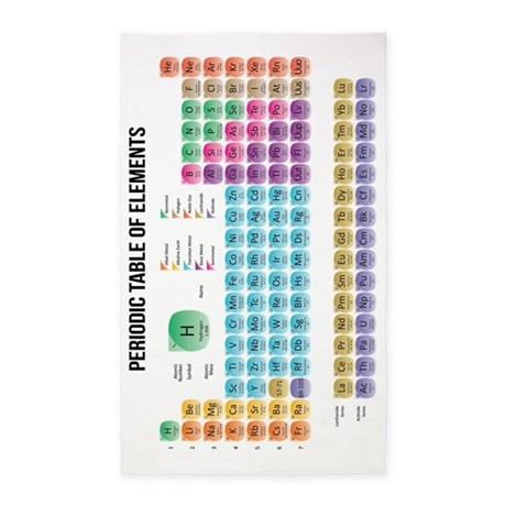 Periodic Table Of Elements Area Rug By Wickeddesigns4