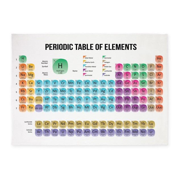 Periodic Table Of Elements 5 X7 Area Rug By Wickeddesigns4