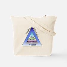 Informatics Competency Tote Bag