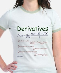 Derivative Formulas T