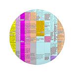 Residuals Chart Button