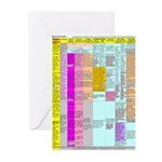 Residuals Chart Greeting Cards