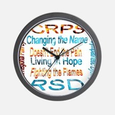 CRPS Changing the Name Doesn't End the Wall Clock