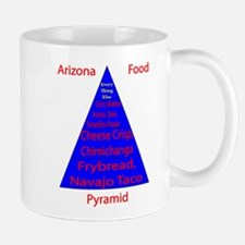 Arizona Food Pyramid Mug