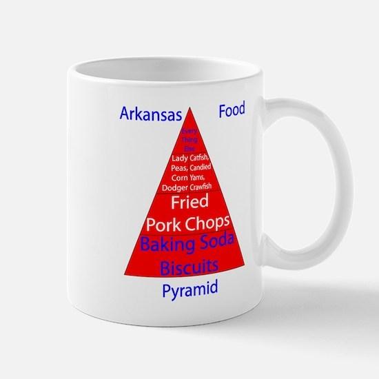Arkansas Food Pyramid Mug