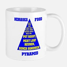 Nebraska Food Pyramid Mug