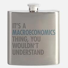 Macroeconomics Thing Flask