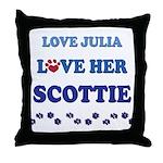 Love Julia Love Her Scottie Throw Pillow