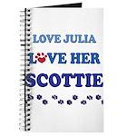 Love Julia Love Her Scottie Journal
